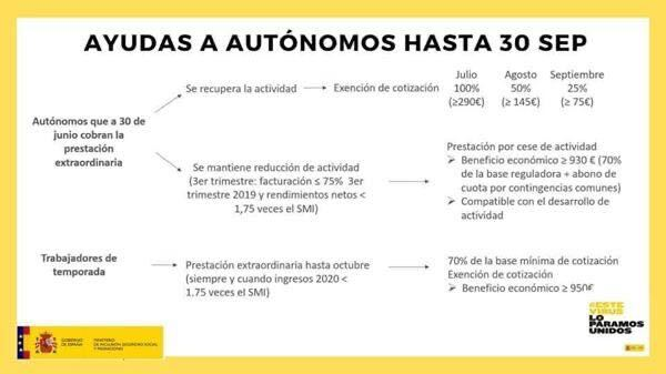 autonomos