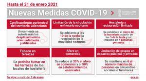 Medidas Covid 2021/01
